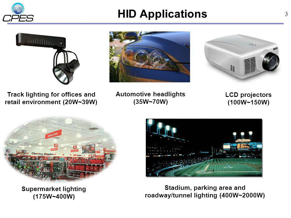 3 HID Applications Track lighting for offices and retail environment (20W~39W) Automotive headlights (35W~70W) LCD projectors (100W~150W) Supermarket lighting (175W~400W) Stadium, parking area and roadway/tunnel lighting (400W~2000W)