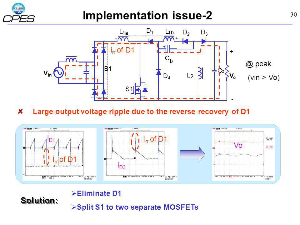 30 Implementation issue-2 Eliminate D1 Split S1 to two separate MOSFETs Large output voltage ripple due to the reverse recovery of D1 ** C b C b ** 1a