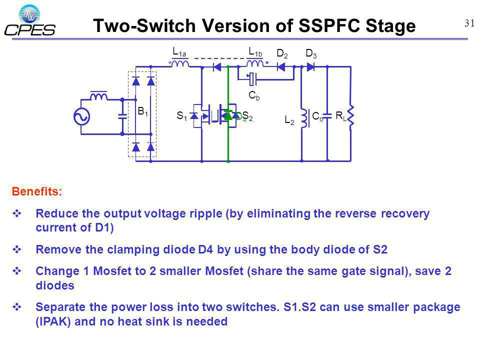 31 Two-Switch Version of SSPFC Stage Benefits: Reduce the output voltage ripple (by eliminating the reverse recovery current of D1) Remove the clamping diode D4 by using the body diode of S2 Change 1 Mosfet to 2 smaller Mosfet (share the same gate signal), save 2 diodes Separate the power loss into two switches.