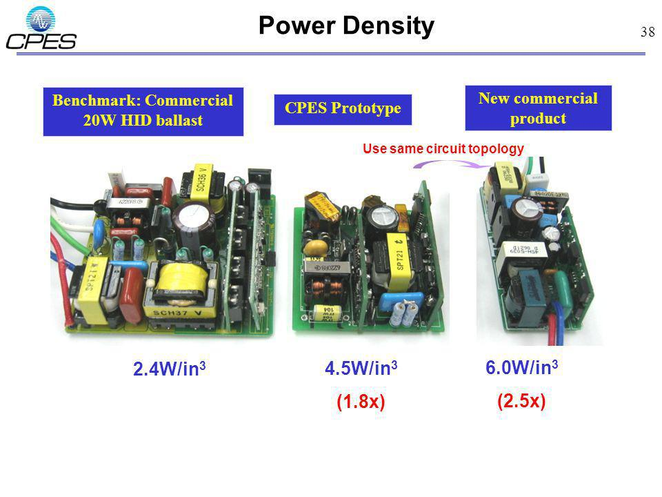 38 Power Density CPES Prototype Benchmark: Commercial 20W HID ballast 2.4W/in 3 4.5W/in 3 (1.8x) New commercial product 6.0W/in 3 (2.5x) Use same circ
