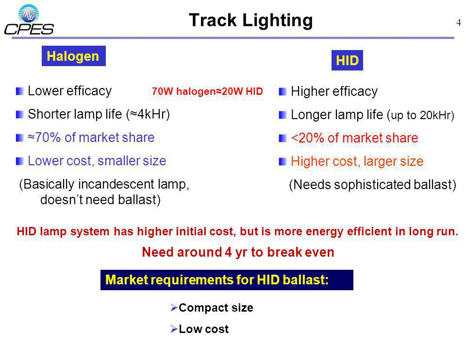 4 Track Lighting Halogen HID Lower efficacy Shorter lamp life (4kHr) 70% of market share Lower cost, smaller size (Basically incandescent lamp, doesnt need ballast) Higher efficacy Longer lamp life ( up to 20kHr) <20% of market share Higher cost, larger size (Needs sophisticated ballast) 70W halogen20W HID HID lamp system has higher initial cost, but is more energy efficient in long run.