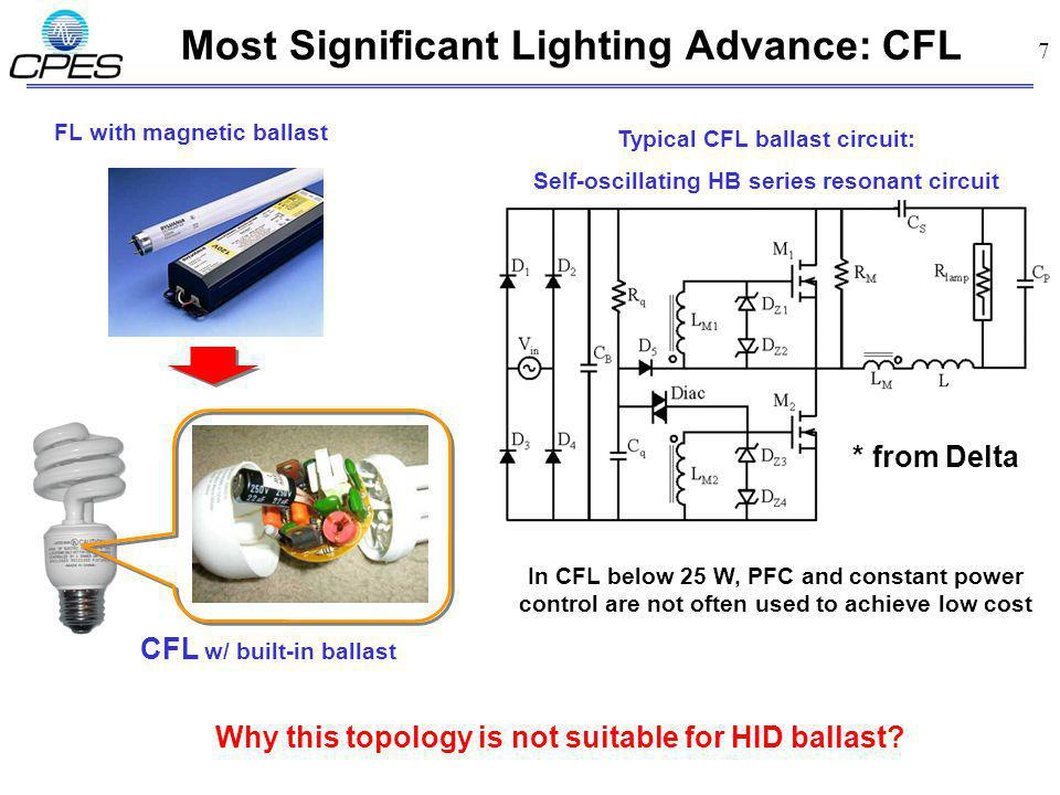 7 Most Significant Lighting Advance: CFL Typical CFL ballast circuit: Self-oscillating HB series resonant circuit * from Delta CFL w/ built-in ballast FL with magnetic ballast Why this topology is not suitable for HID ballast?..