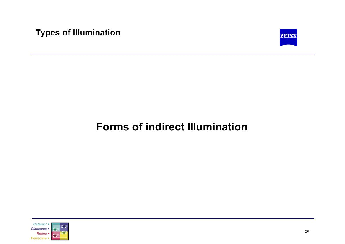 -26- Types of Illumination Forms of indirect Illumination