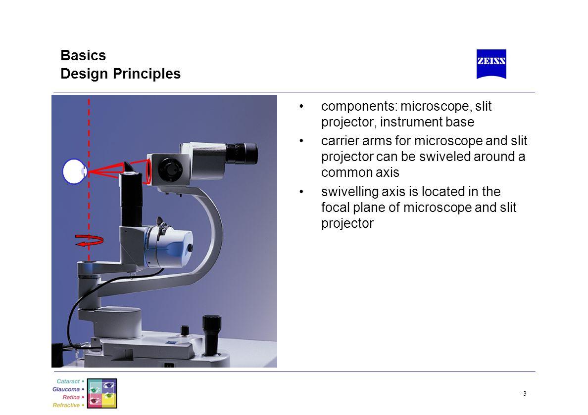 -34- Types of Illumination Retro-Illumination from the Lens no example