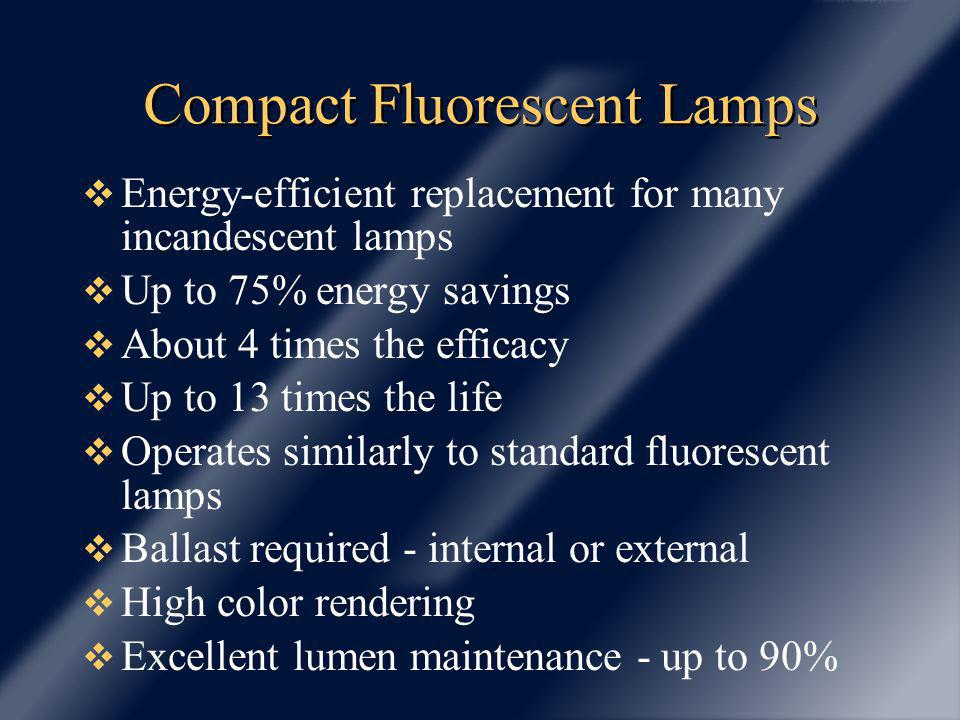 Compact Fluorescent Lamps Energy-efficient replacement for many incandescent lamps Up to 75% energy savings About 4 times the efficacy Up to 13 times the life Operates similarly to standard fluorescent lamps Ballast required - internal or external High color rendering Excellent lumen maintenance - up to 90%