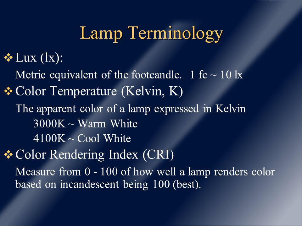Types of Fluorescent Lamps Pre-Heat Slimline Rapid Start High Output Very High Output Compact