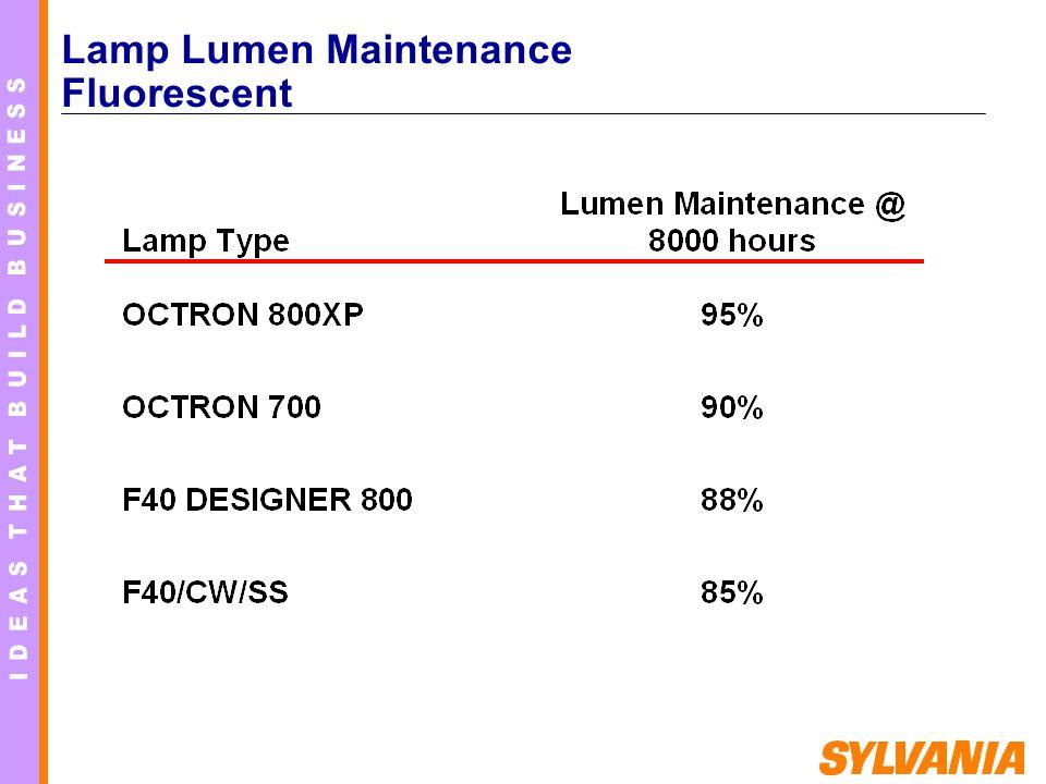 Lamp Lumen Maintenance Fluorescent