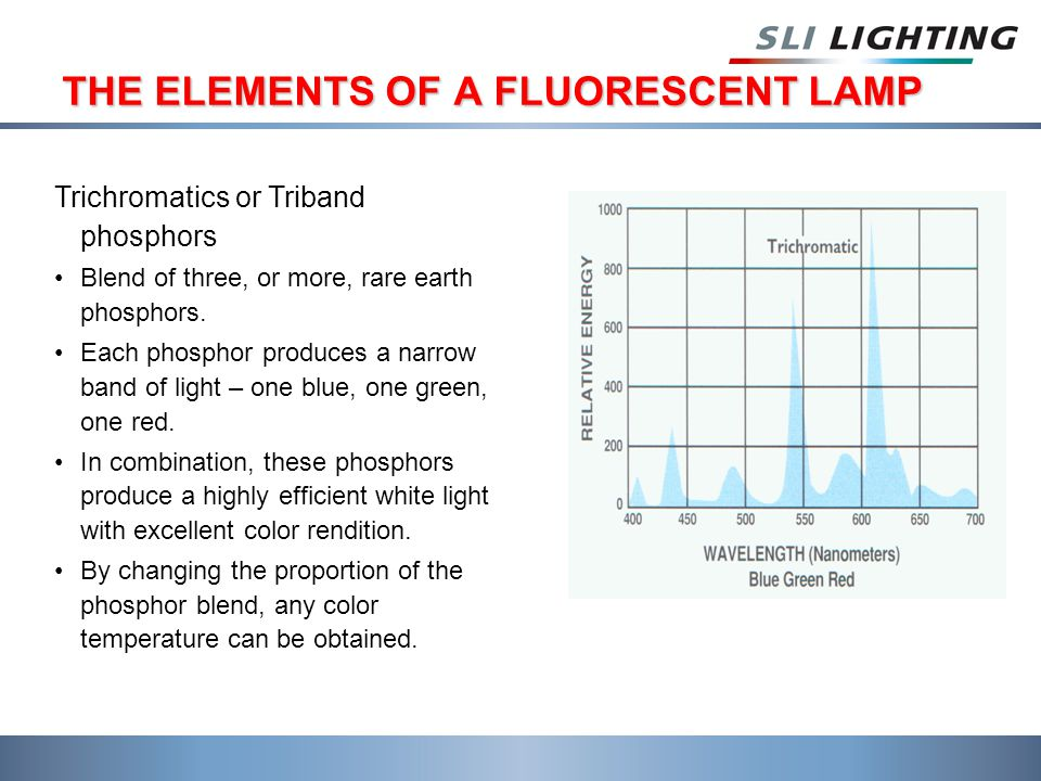 THE ELEMENTS OF A FLUORESCENT LAMP Trichromatics or Triband phosphors Blend of three, or more, rare earth phosphors. Each phosphor produces a narrow b