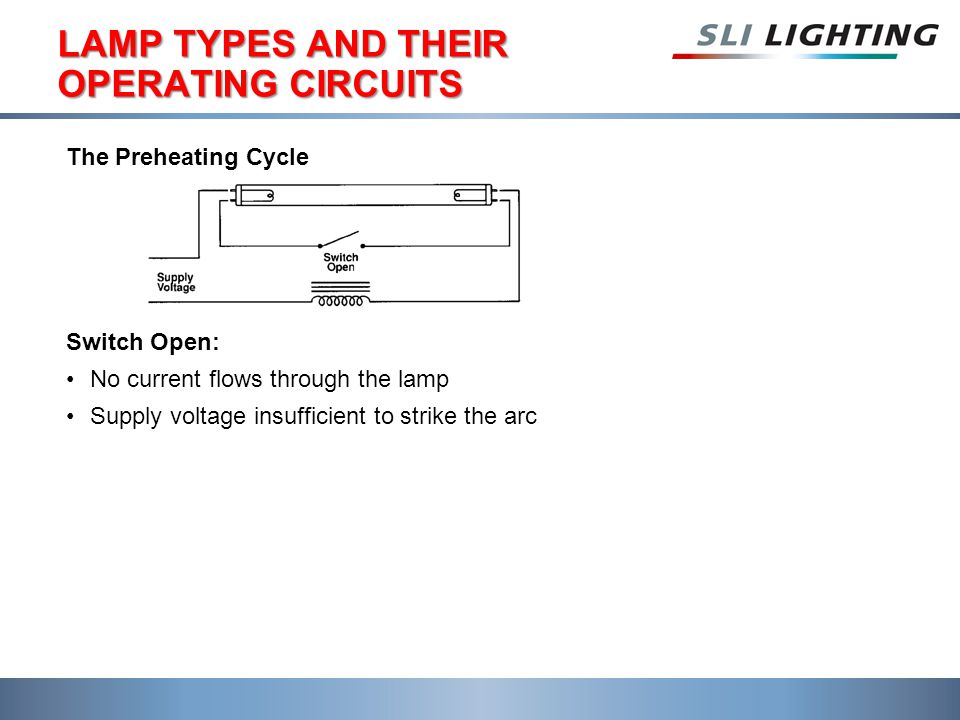 LAMP TYPES AND THEIR OPERATING CIRCUITS The Preheating Cycle Switch Open: No current flows through the lamp Supply voltage insufficient to strike the arc
