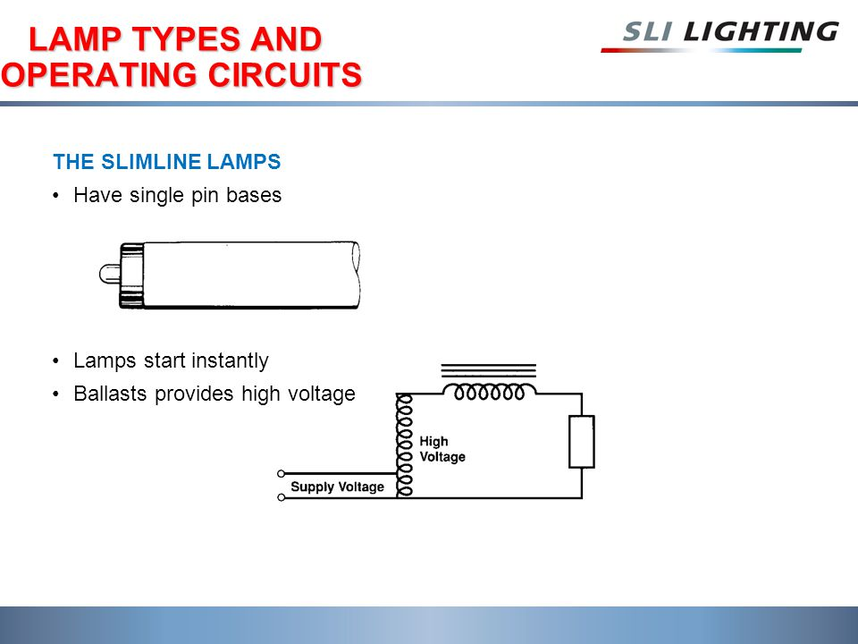 LAMP TYPES AND OPERATING CIRCUITS LAMP TYPES AND OPERATING CIRCUITS THE SLIMLINE LAMPS Have single pin bases Lamps start instantly Ballasts provides high voltage