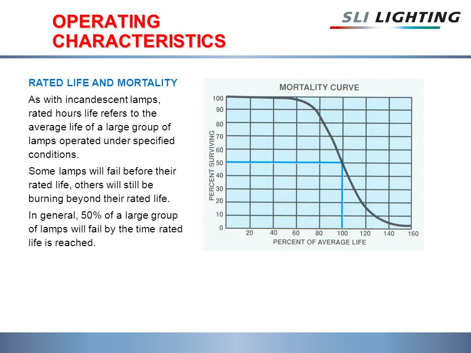 OPERATING CHARACTERISTICS RATED LIFE AND MORTALITY As with incandescent lamps, rated hours life refers to the average life of a large group of lamps operated under specified conditions.