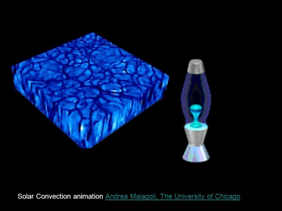 Solar Convection animation Andrea Malagoli, The University of ChicagoAndrea Malagoli, The University of Chicago
