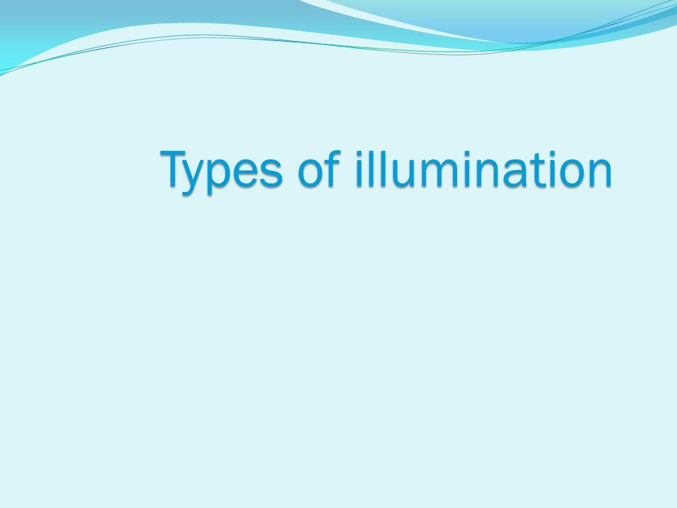 Types of illumination