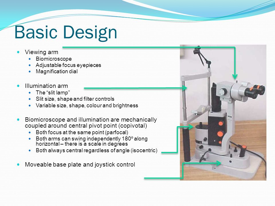 Basic Design Viewing arm Biomicroscope Adjustable focus eyepieces Magnification dial Illumination arm The slit lamp Slit size, shape and filter controls Variable size, shape, colour and brightness Biomicroscope and illumination are mechanically coupled around central pivot point (copivotal) Both focus at the same point (parfocal) Both arms can swing independently 180º along horizontal – there is a scale in degrees Both always central regardless of angle (isocentric) Moveable base plate and joystick control