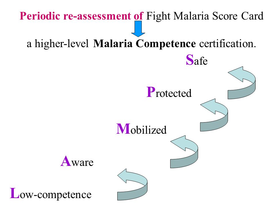 Periodic re-assessment of Fight Malaria Score Card a higher-level Malaria Competence certification.