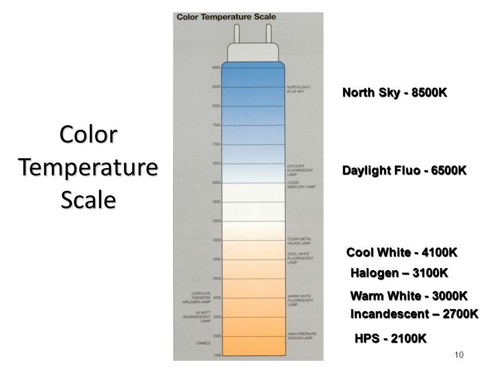 10 Color Temperature Scale Cool White - 4100K Daylight Fluo - 6500K North Sky - 8500K Warm White - 3000K HPS - 2100K Halogen – 3100K Incandescent – 27
