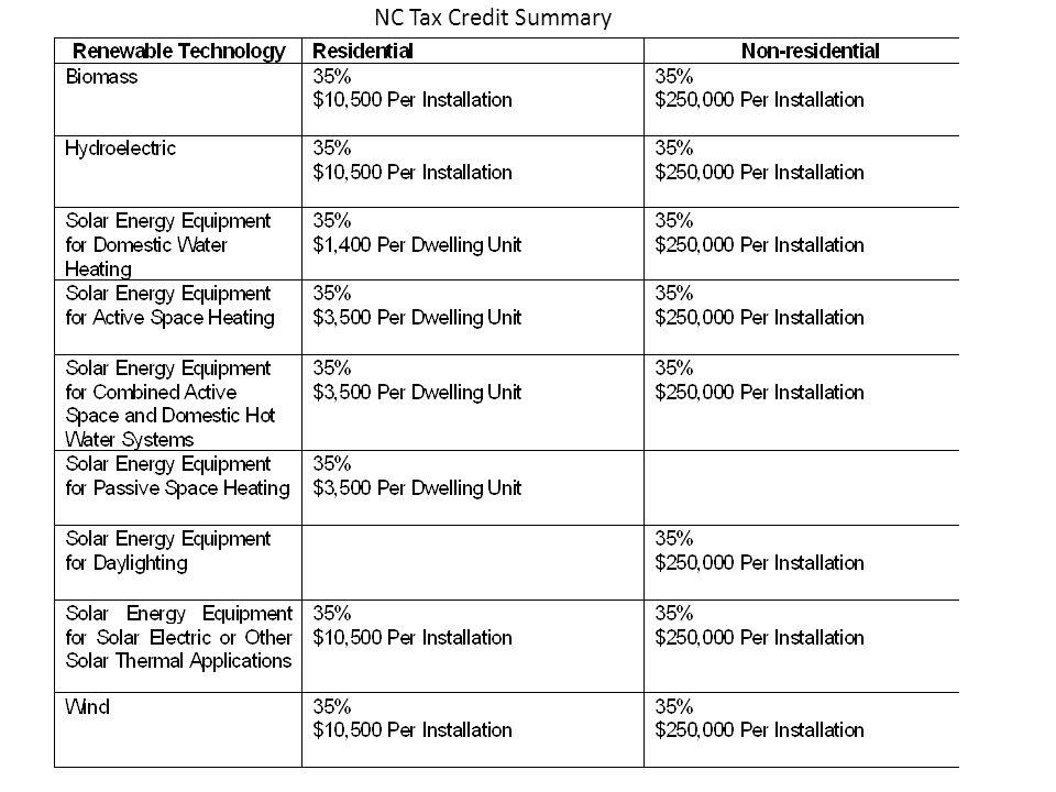 NC Tax Credit Summary