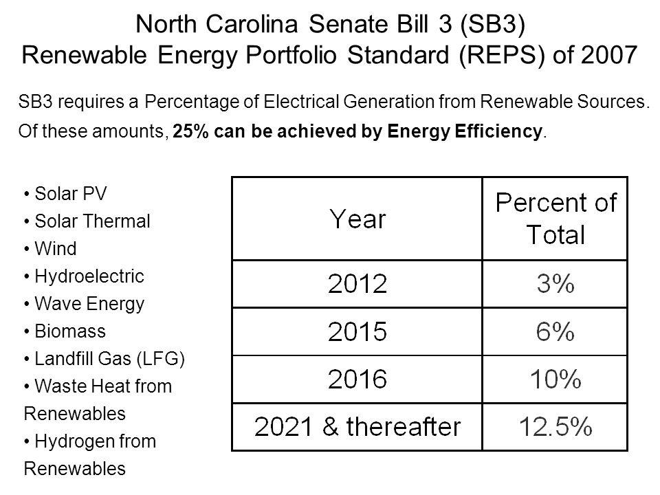 North Carolina Senate Bill 3 (SB3) Renewable Energy Portfolio Standard (REPS) of 2007 SB3 requires a Percentage of Electrical Generation from Renewabl