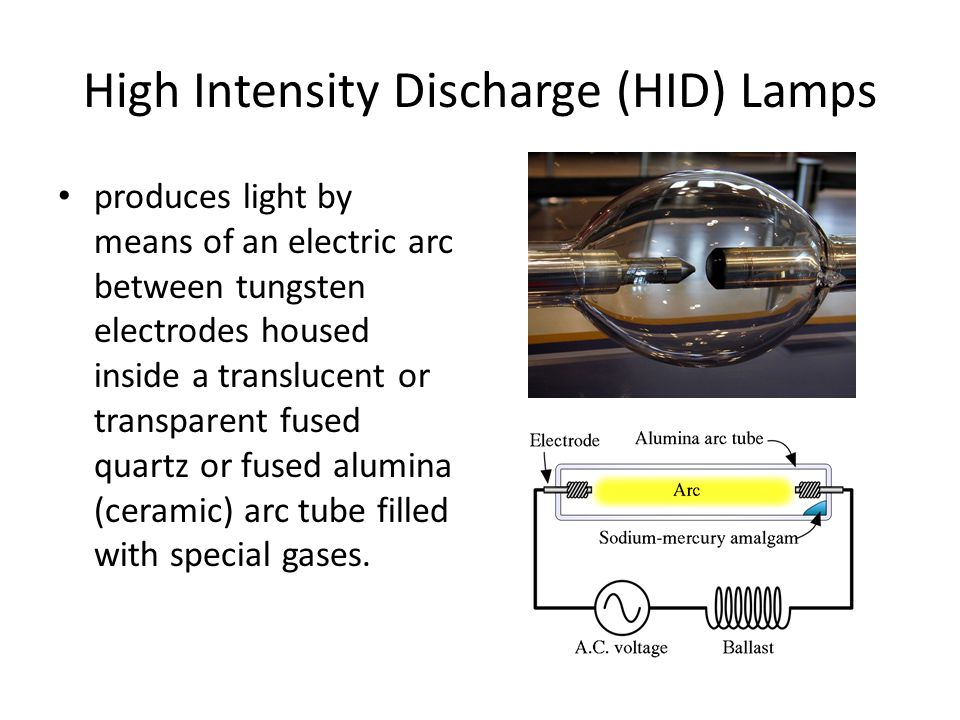 High Intensity Discharge (HID) Lamps produces light by means of an electric arc between tungsten electrodes housed inside a translucent or transparent fused quartz or fused alumina (ceramic) arc tube filled with special gases.