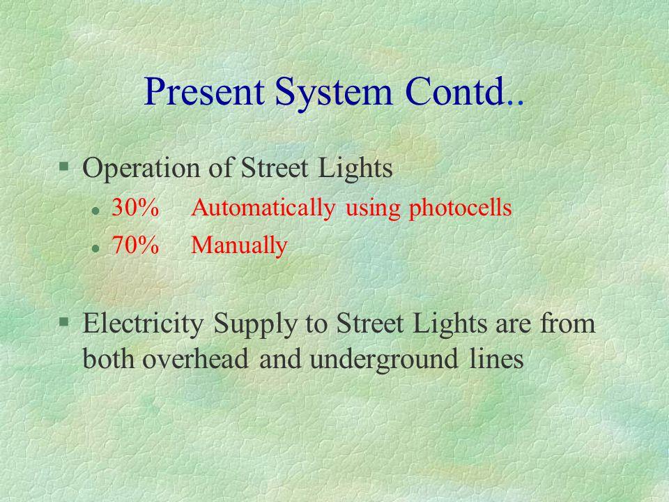 Present Street Lighting System- Kirulopane Area Number of lamps in the District 4 (Kirulopane Area) 66 262 448 716 385 70 W SV 150W SV 250W SV 125W MV 250W MV