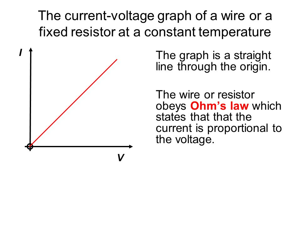 Choose appropriate words to fill in the gaps below: An electric ________ will only flow around a circuit if there are no ______ in the circuit.
