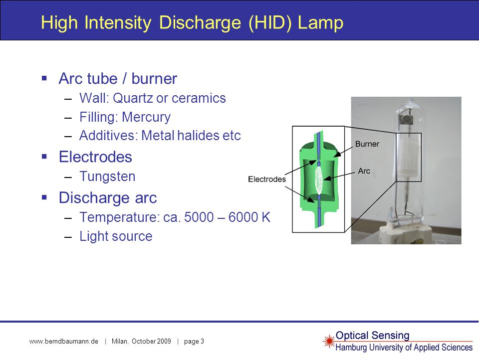 www.berndbaumann.de | Milan, October 2009 | page 3 High Intensity Discharge (HID) Lamp Arc tube / burner –Wall: Quartz or ceramics –Filling: Mercury –Additives: Metal halides etc Electrodes –Tungsten Discharge arc –Temperature: ca.