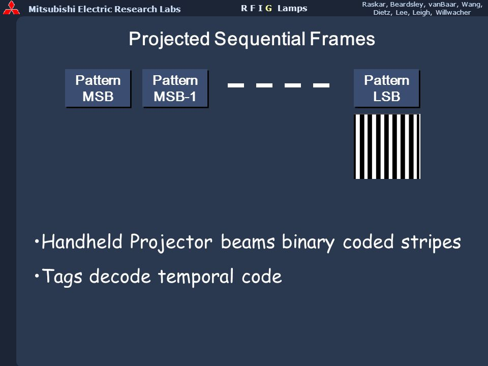 Mitsubishi Electric Research Labs Raskar, Beardsley, vanBaar, Wang, Dietz, Lee, Leigh, Willwacher R F I G Lamps Pattern MSB Pattern MSB-1 Pattern LSB Projected Sequential Frames Handheld Projector beams binary coded stripes Tags decode temporal code