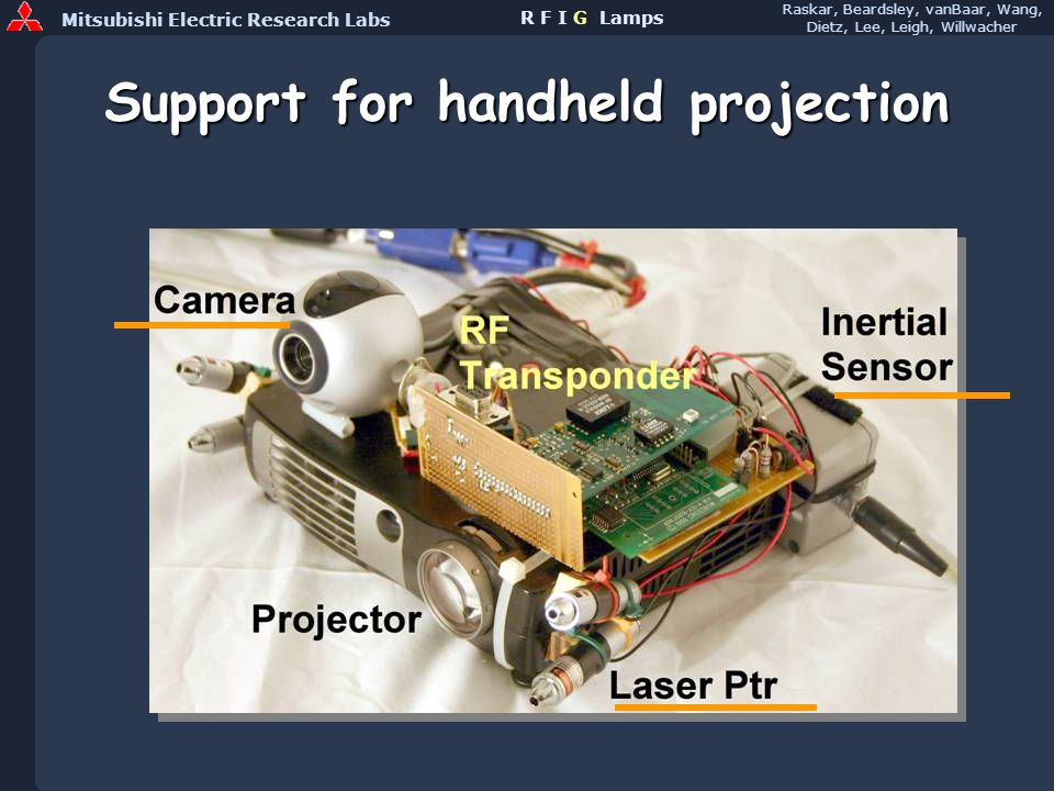 Mitsubishi Electric Research Labs Raskar, Beardsley, vanBaar, Wang, Dietz, Lee, Leigh, Willwacher R F I G Lamps Support for handheld projection