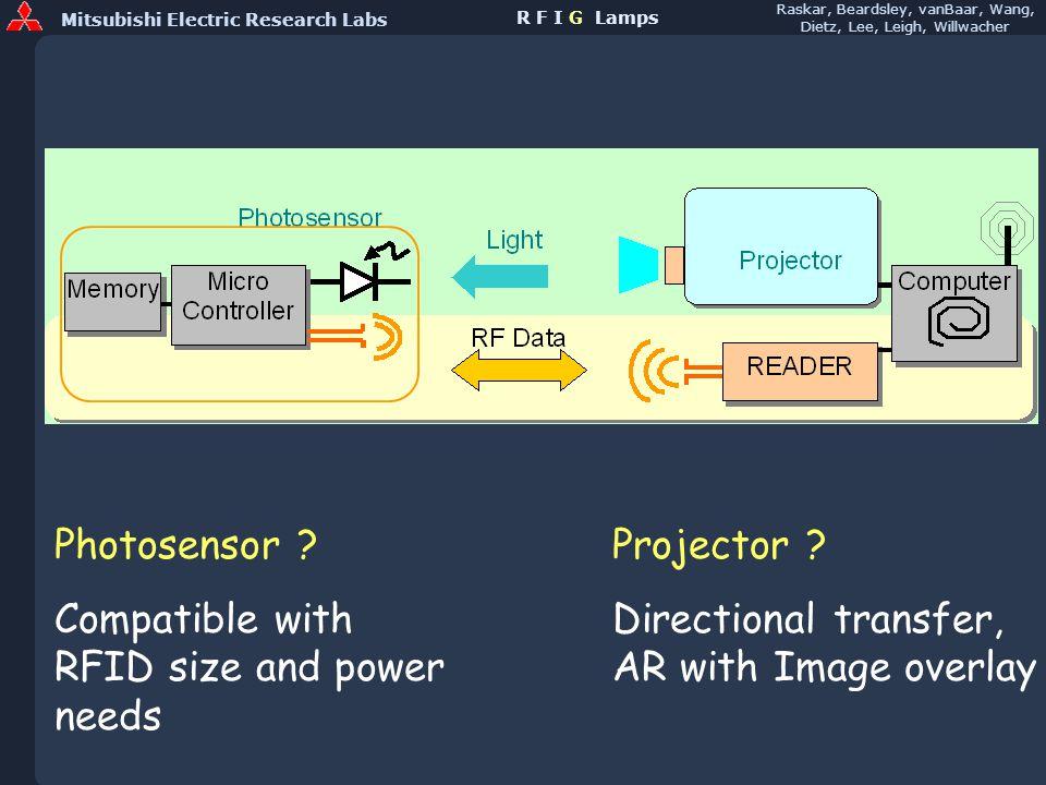 Mitsubishi Electric Research Labs Raskar, Beardsley, vanBaar, Wang, Dietz, Lee, Leigh, Willwacher R F I G Lamps Photosensor ? Compatible with RFID siz