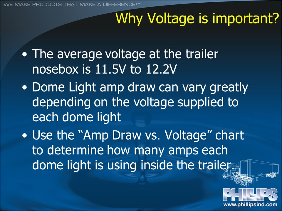 Why Voltage is important? The average voltage at the trailer nosebox is 11.5V to 12.2V Dome Light amp draw can vary greatly depending on the voltage s