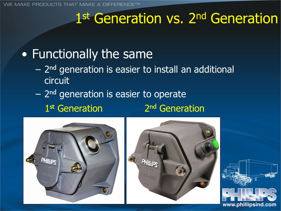 1 st Generation vs. 2 nd Generation Functionally the same –2 nd generation is easier to install an additional circuit –2 nd generation is easier to op