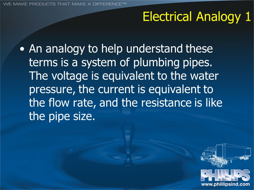Electrical Analogy 1 An analogy to help understand these terms is a system of plumbing pipes. The voltage is equivalent to the water pressure, the cur