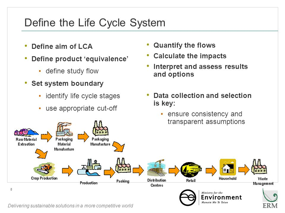 Delivering sustainable solutions in a more competitive world 8 Define the Life Cycle System Define aim of LCA Define product equivalence define study flow Set system boundary identify life cycle stages use appropriate cut-off Quantify the flows Calculate the impacts Interpret and assess results and options Data collection and selection is key: ensure consistency and transparent assumptions
