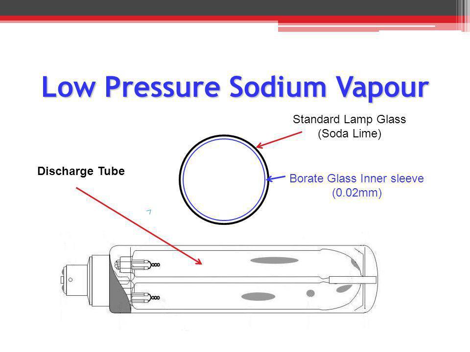 Discharge Tube Standard Lamp Glass (Soda Lime) Borate Glass Inner sleeve (0.02mm)