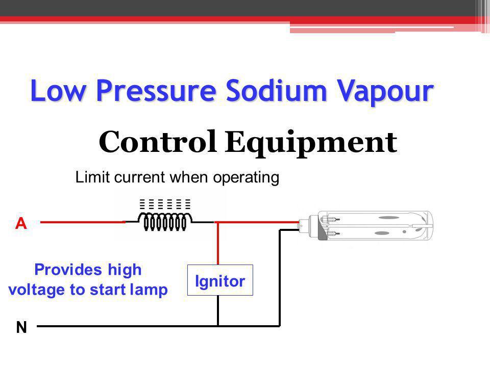 Stunning Sodium Lights Wiring Diagram Ideas Electrical Circuit