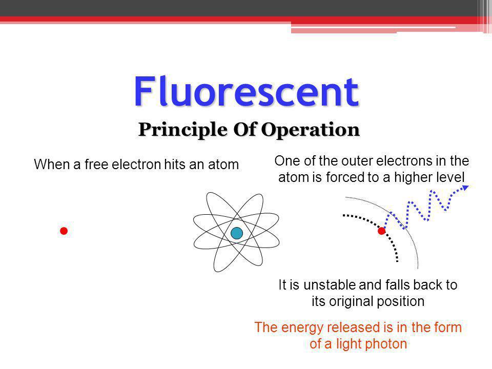 Fluorescent Control Circuit Glow/Switch Starter AN