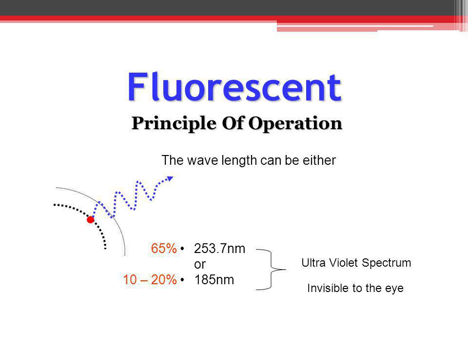 Fluorescent Principle Of Operation On the wall of the tube is a mixture of fluorescent & phosphorescent materials This shifts the electrons in the coating atoms and a photon is again generated The UV photons strikes this layer The wave length is dependant on the coating materials used Visible light Colour