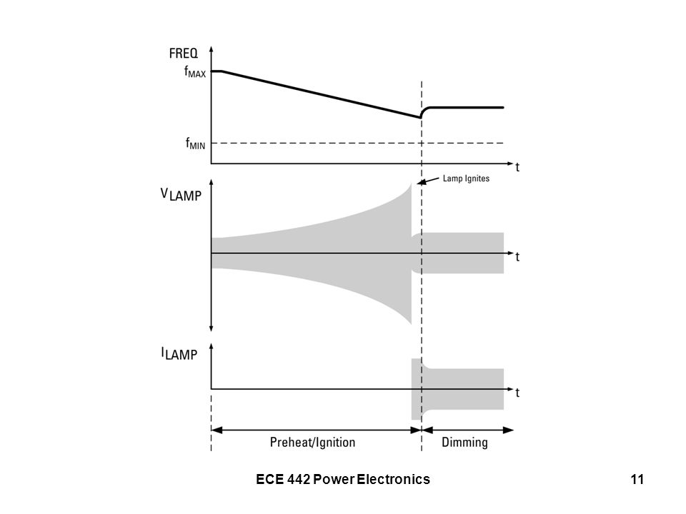 ECE 442 Power Electronics11