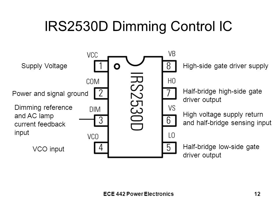 ECE 442 Power Electronics12 IRS2530D Dimming Control IC Supply Voltage Power and signal ground Dimming reference and AC lamp current feedback input VC