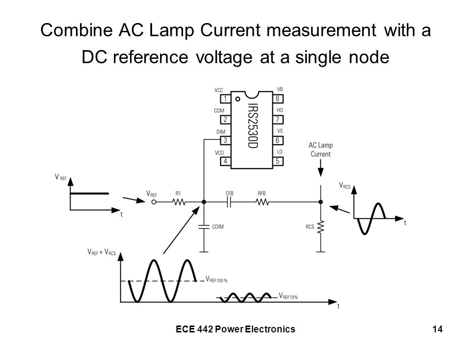 ECE 442 Power Electronics14 Combine AC Lamp Current measurement with a DC reference voltage at a single node