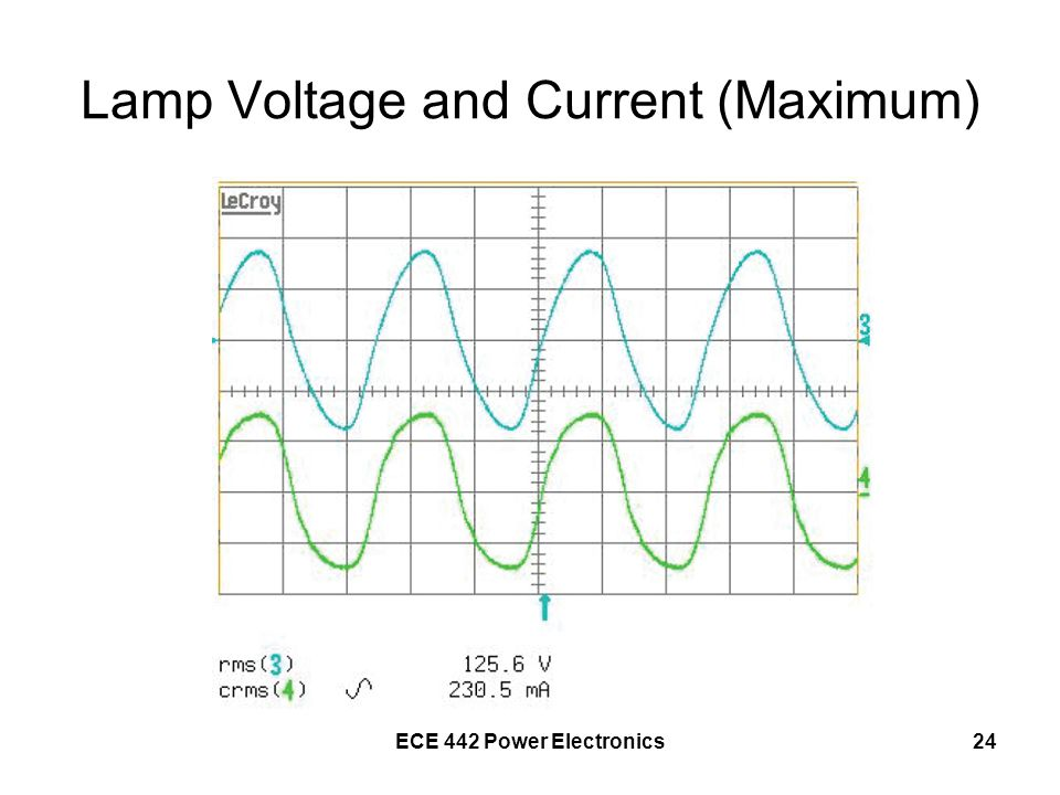 ECE 442 Power Electronics24 Lamp Voltage and Current (Maximum)