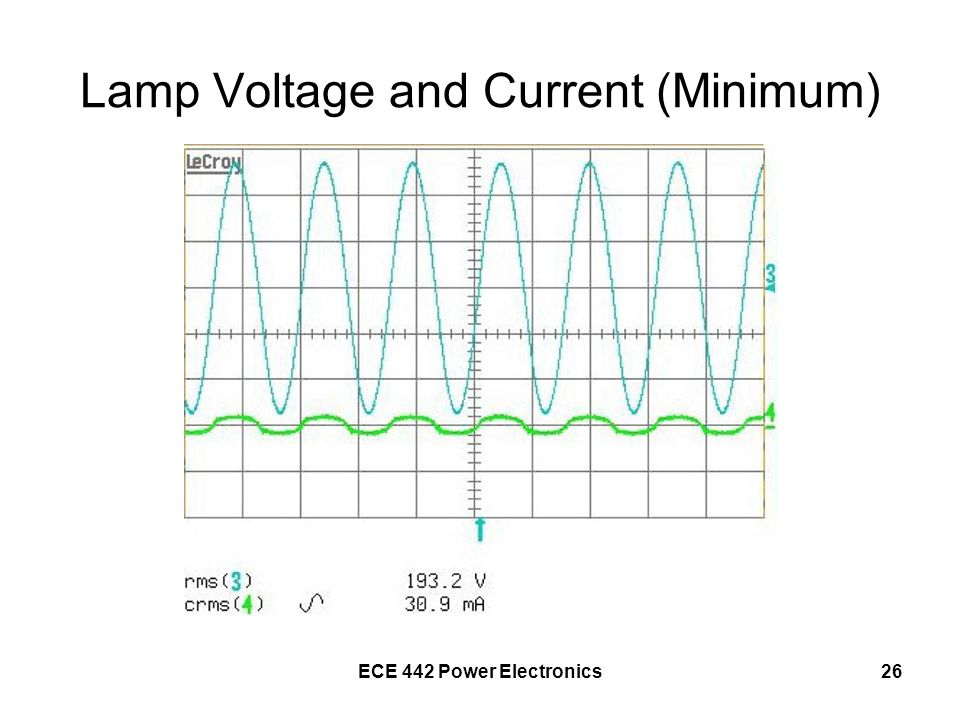 ECE 442 Power Electronics26 Lamp Voltage and Current (Minimum)