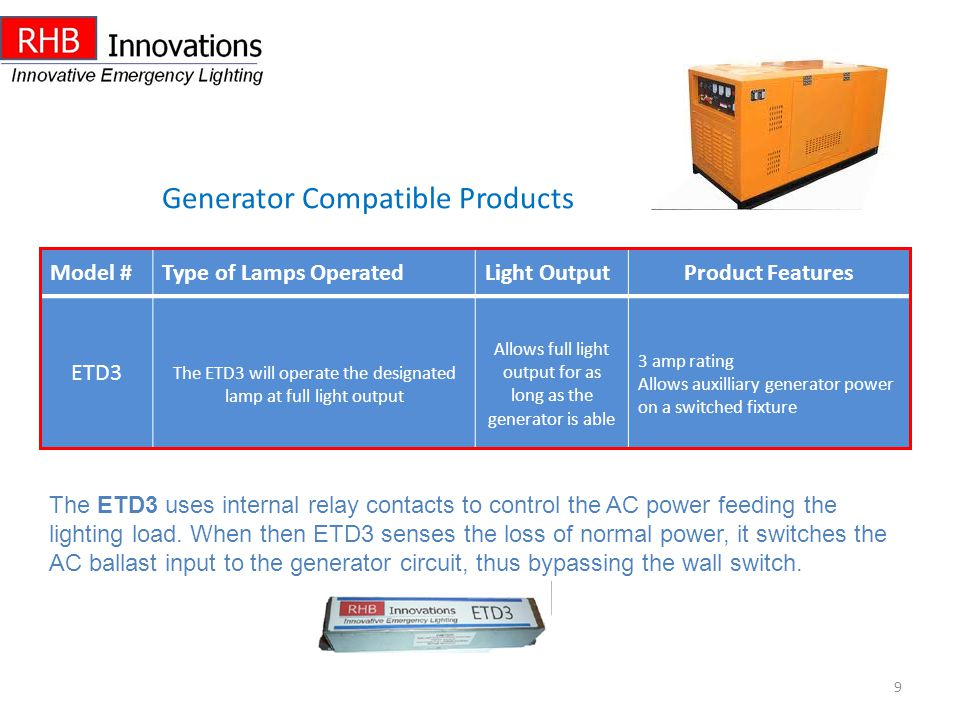 Generator Compatible Products Model #Type of Lamps OperatedLight OutputProduct Features ETD3 The ETD3 will operate the designated lamp at full light o