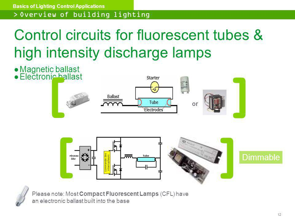12 Basics of Lighting Control Applications Control circuits for fluorescent tubes & high intensity discharge lamps Electronic ballast Please note: Mos