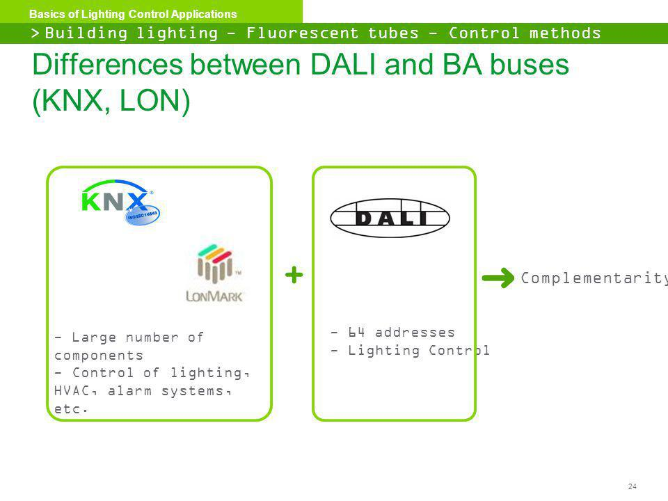 24 Basics of Lighting Control Applications Differences between DALI and BA buses (KNX, LON) - 64 addresses - Lighting Control - Large number of compon