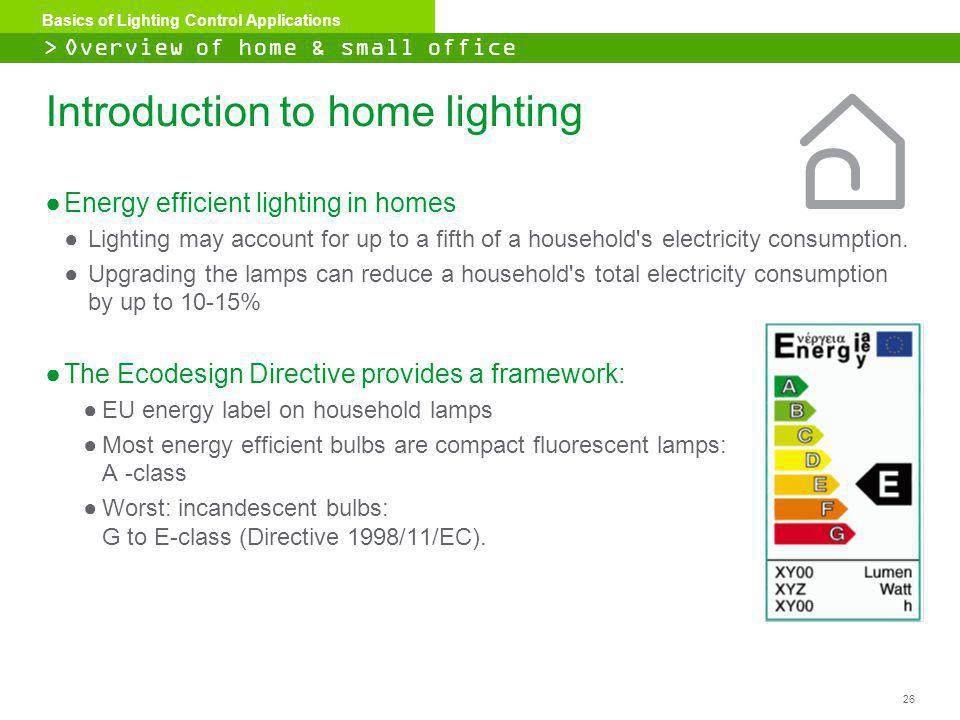 26 Basics of Lighting Control Applications Introduction to home lighting Energy efficient lighting in homes Lighting may account for up to a fifth of