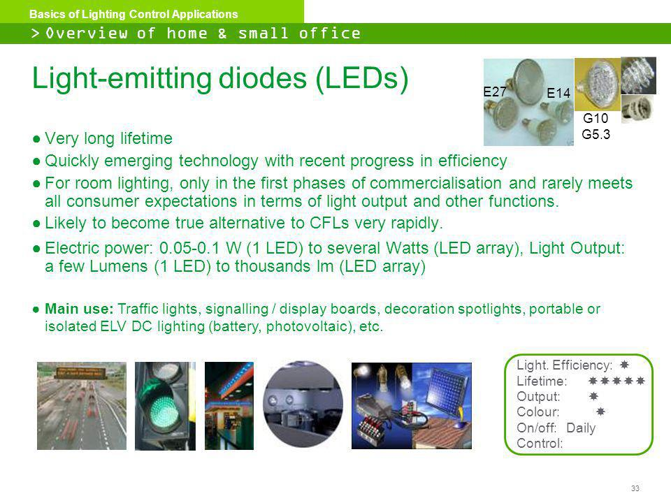 33 Basics of Lighting Control Applications Light-emitting diodes (LEDs) Very long lifetime Quickly emerging technology with recent progress in efficie
