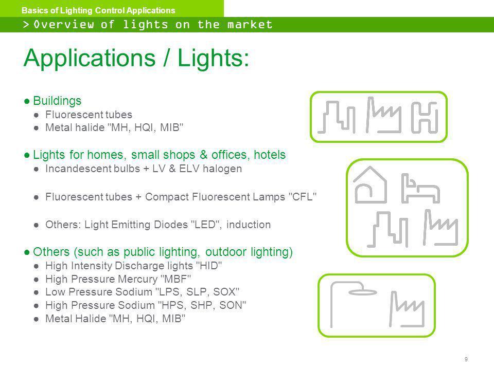 9 Basics of Lighting Control Applications Applications / Lights: Buildings Fluorescent tubes Metal halide