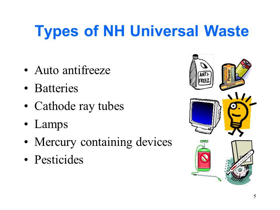 6 Waste fluorescent light bulbs typically contain enough mercury to meet the criteria of hazardous waste.