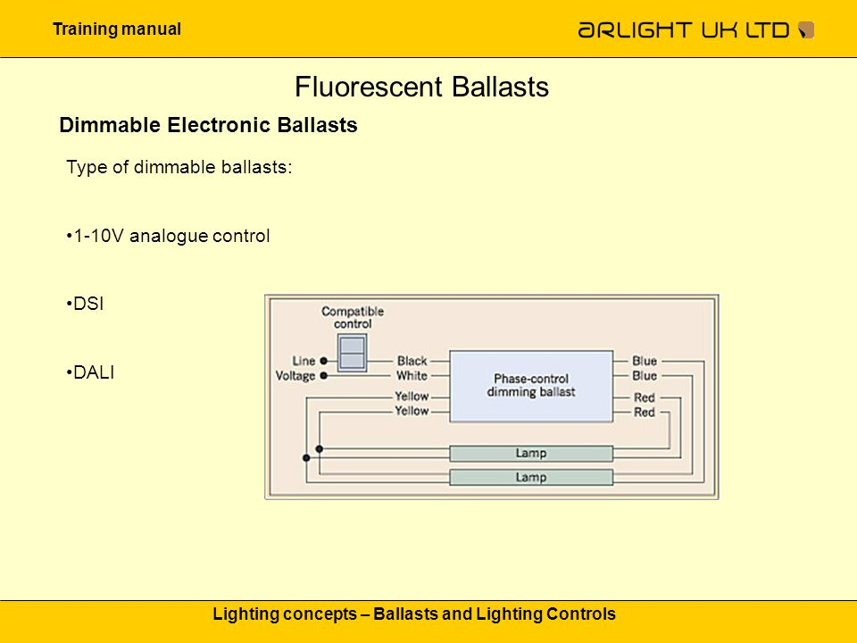 Training manual Lighting concepts – Ballasts and Lighting Controls Fluorescent Ballasts Dimmable Electronic Ballasts Type of dimmable ballasts: 1-10V